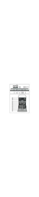 página del Bosch SMV90E00NL 2