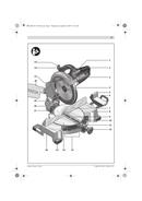 Bosch 0 603 B01 000 pagină 3