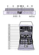 Pagina 2 del Bosch SBV95T10NL