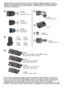 Metabo PowerMaxx BS Basic Seite 4