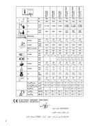 Metabo KHE 2851 Seite 2