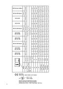 Metabo W 24-230 Seite 2