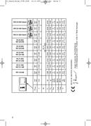 Metabo W 23-230 Seite 2