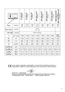 Metabo W 1150-125 Seite 3
