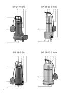 Metabo SP 28-50 S Inox Seite 2