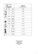Metabo SBE 601 Seite 3