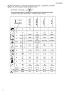 Metabo BE 600/13-2 IK Seite 3