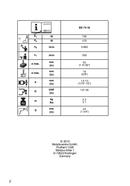 Metabo BE 75-16 Seite 2