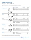 Plantronics SupraPlus SDS 2490 page 1