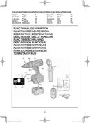 Panasonic EY 7460 LS2S sivu 2