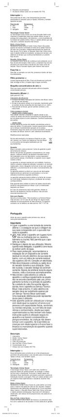 Braun Satin Hair 7 HD 750 pagina 5