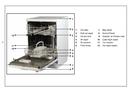 Vestel BMH - L401 W dishwasher sivu 5