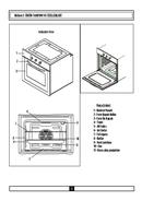Vestel AFX-601M sivu 5