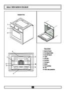 Vestel AFW-501 sivu 5