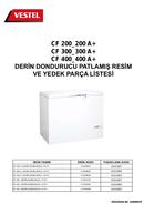 Vestel CF 300 sivu 1