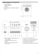 Bosch WFK2201 pagina 5