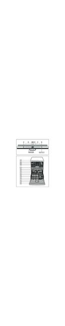 Pagina 2 del Bosch SBE65N00