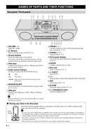 Yamaha TSX-132B sivu 4