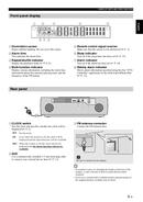 Yamaha TSX-132B sivu 5