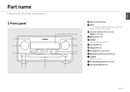 Yamaha PianoCraft MCR-N560 sivu 5