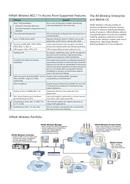 Siemens HiPath AP 3610 side 3