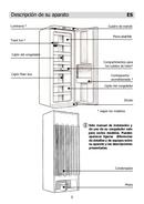 Página 5 do Edesa SPORT-U13