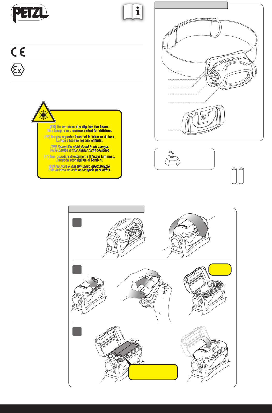 Petzl Headtorch Rubber Headband Pixa E78002 by Petzl