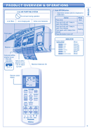 Panasonic KIT-XE15-JKE page 5