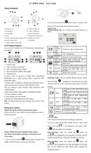 Denver AC-5000W sivu 1