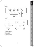 Konig KN-HDMICON10 side 3