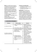 Fagor VT-12 BIZONE side 4