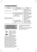 Fagor VT-12 side 4