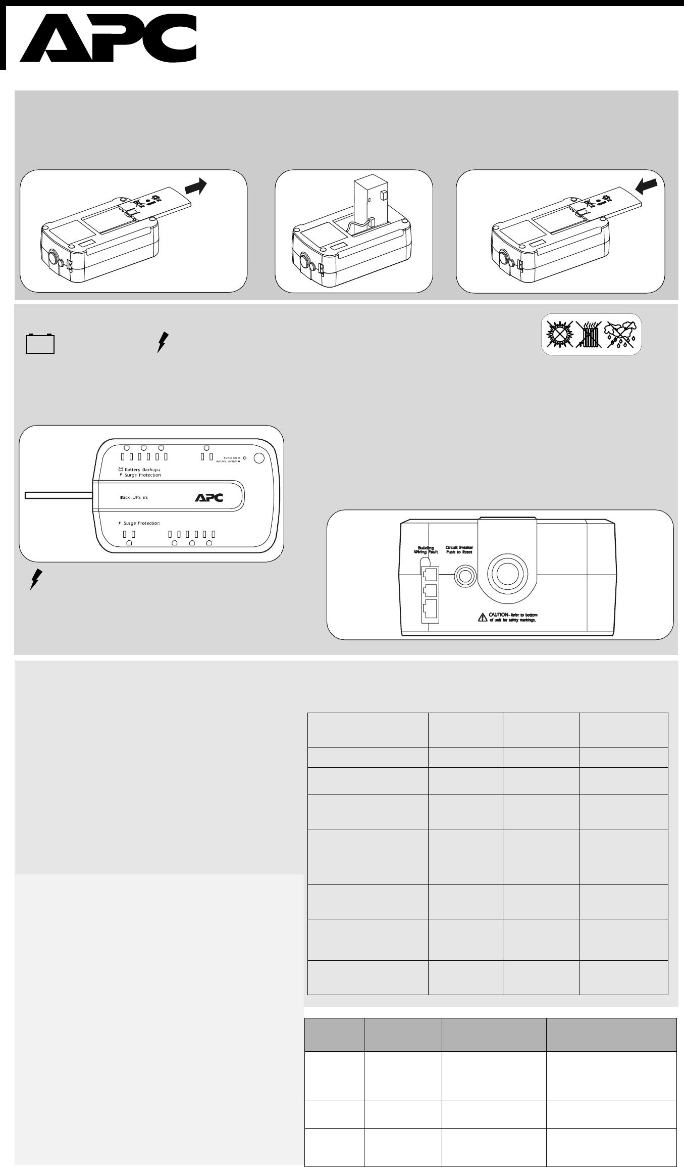 APC BE450G-LM manual
