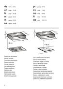 página del Bosch DHU665E 2