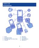 Nokia 112 pagina 5