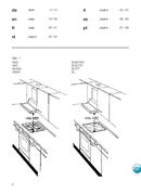 Pagina 2 del Bosch DHI645F