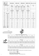 Metabo KGS 216 M Seite 4