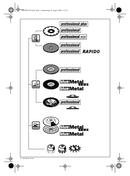página del Bosch PWS 9-125 CE 3