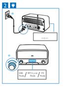 Página 3 do Philips OR9011