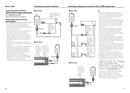 Página 4 do Kenwood KCA-IP22F