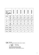 Página 3 do Metabo HS 8855