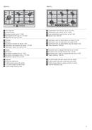 Siemens iQ500 sayfa 3