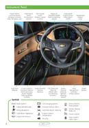 Pagina 2 del Chevrolet Volt (2016)