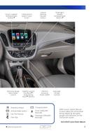 Pagina 3 del Chevrolet Malibu (2016)