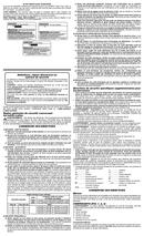 DeWalt D21002 pagina 3