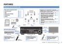 Yamaha RX-V573 pagină 5