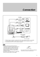 Sony EVI-D70PW side 4