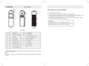 Siemens DW13705 sivu 4