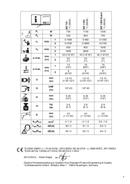 página del Metabo BE 1300-X3 Quick 3