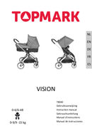 Página 1 do Magimix Vision